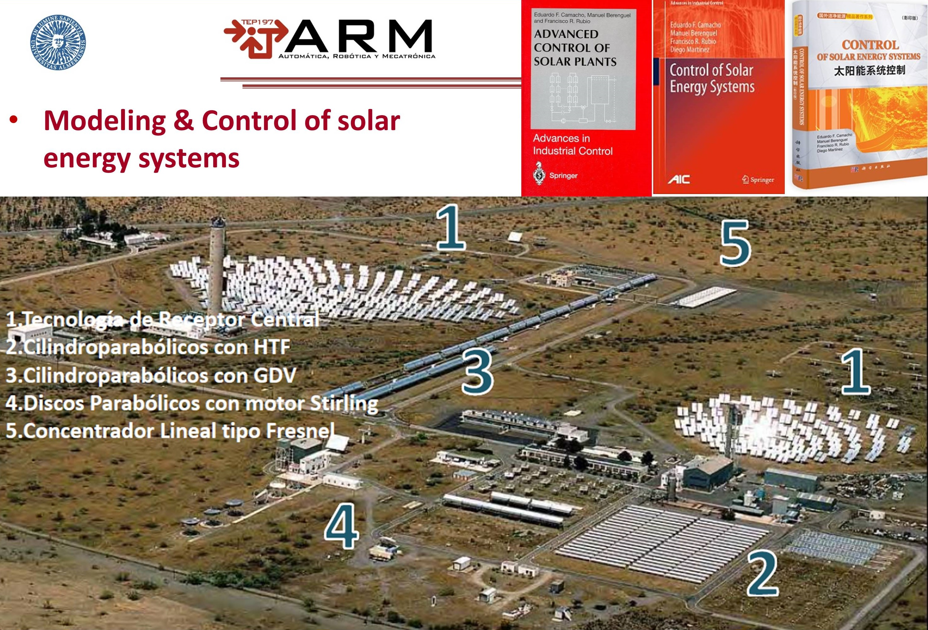 Modeling and control of solar plants